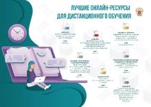 Инфографика Минпросвещения_2